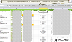 keyword difficulty : algorithme d'analyse de la facilité de positionnement - small