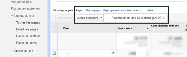 regroupement de contenus Google Analytics