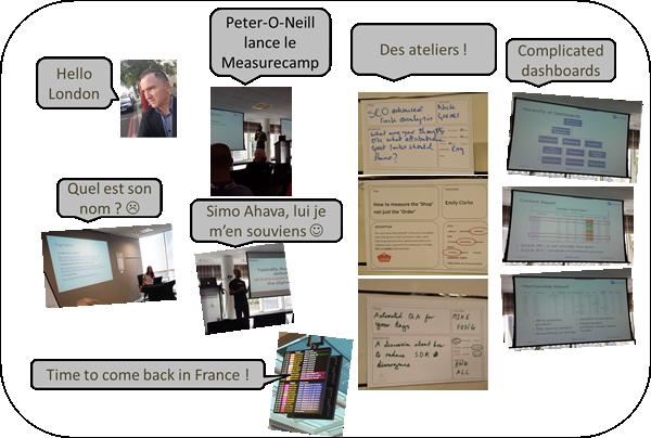 measurecamp london 2015 - une journée volumium